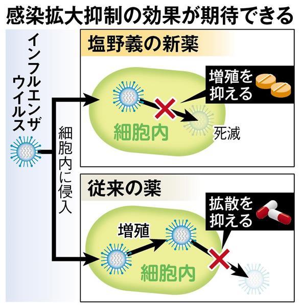 http://robust-health.jp/article/%E3%82%BE%E3%83%95%E3%83%AB%E3%83%BC%E3%82%B6.jpg