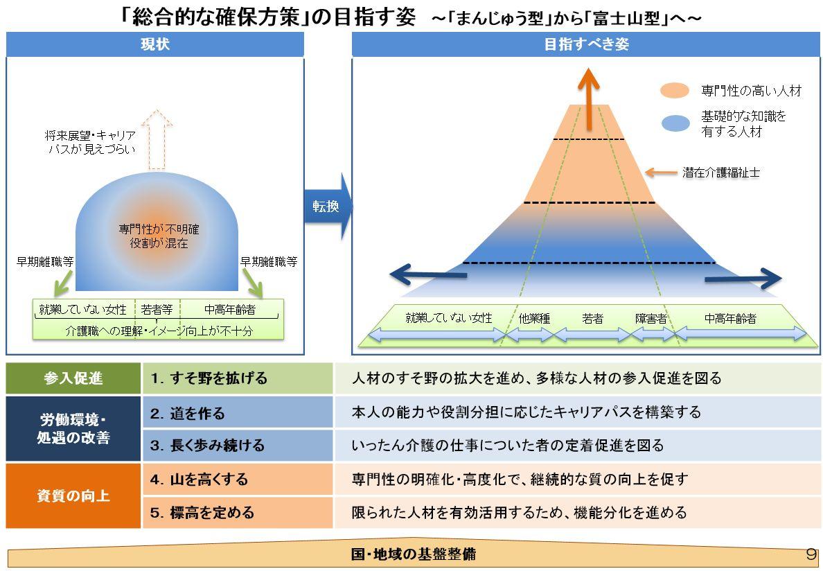 http://robust-health.jp/article/%E4%BB%8B%E8%AD%B7%E8%81%B7.jpg