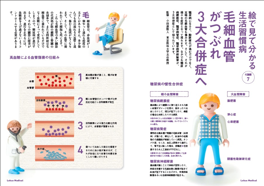 http://robust-health.jp/article/106-1-1.jpg