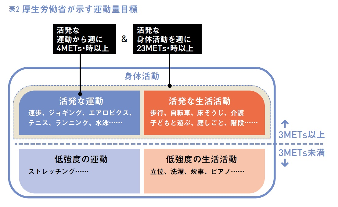 http://robust-health.jp/article/92-h2.jpg
