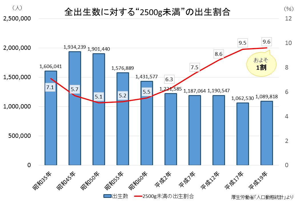 http://robust-health.jp/article/hinkon1-3.png